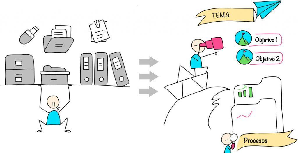 ilustraciones a medida