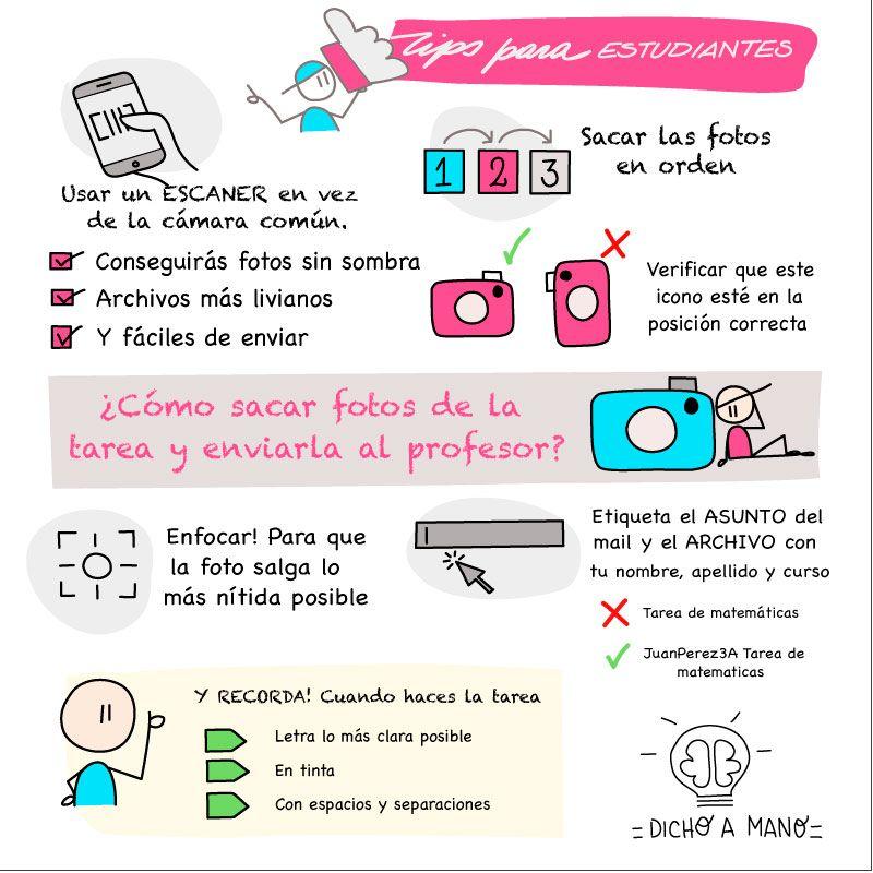 tips para sacar una foto de tareas